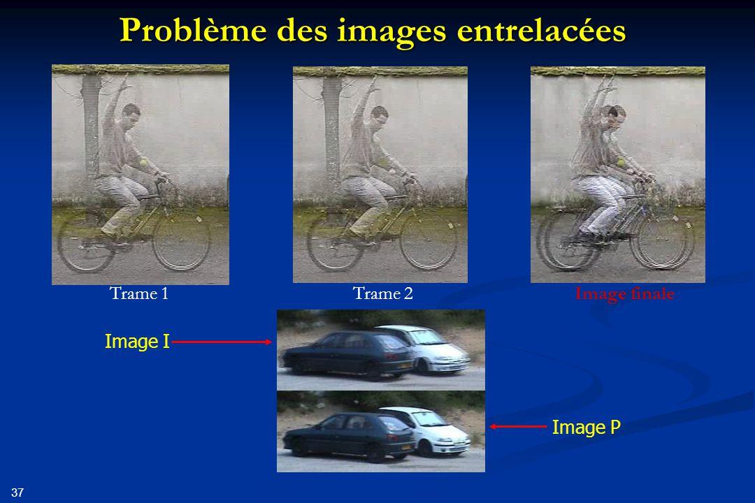 Problème des images entrelacées