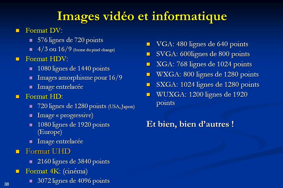 Images vidéo et informatique