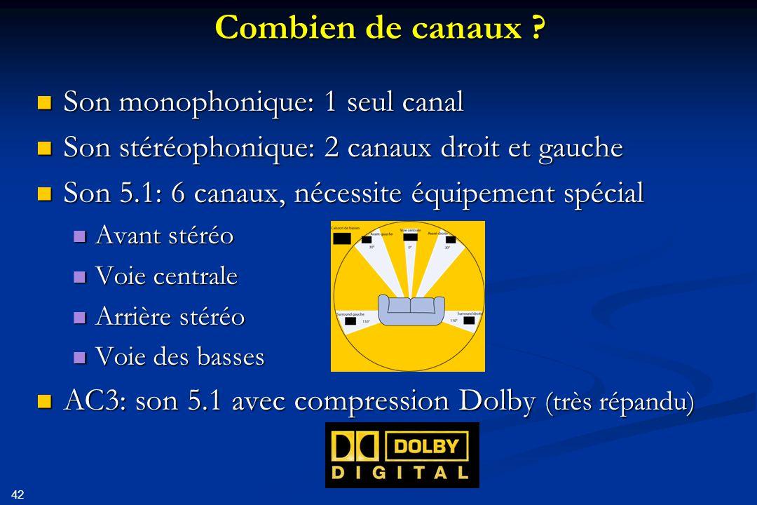 Combien de canaux Son monophonique: 1 seul canal