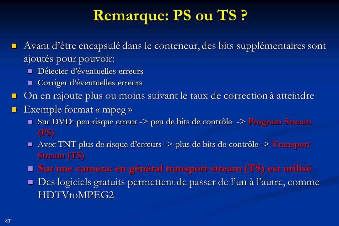 Remarque: PS ou TS Avant d'être encapsulé dans le conteneur, des bits supplémentaires sont ajoutés pour pouvoir: