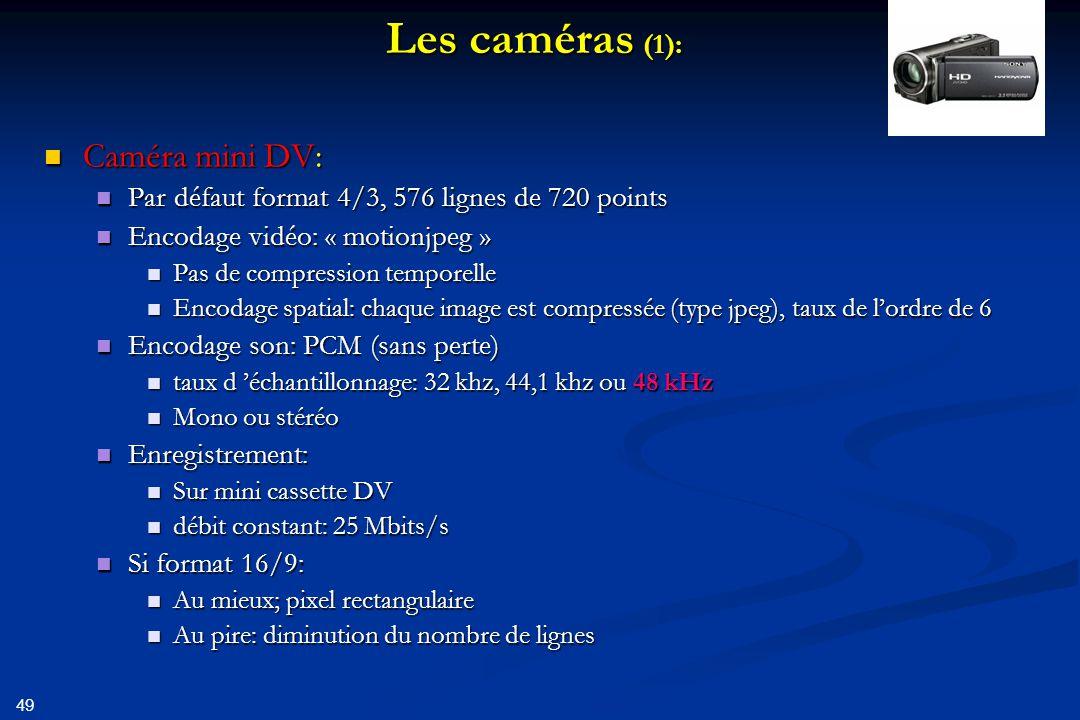 Les caméras (1): Caméra mini DV: