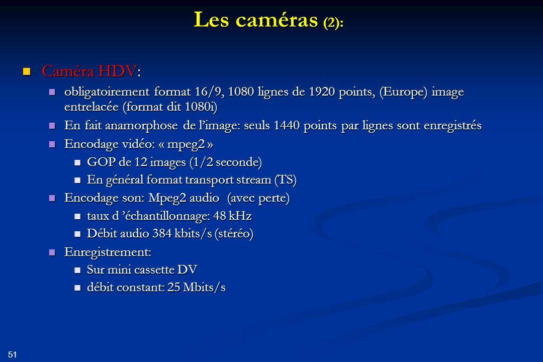 Les caméras (2): Caméra HDV: