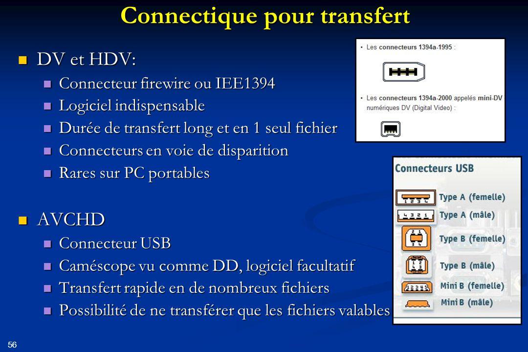 Connectique pour transfert