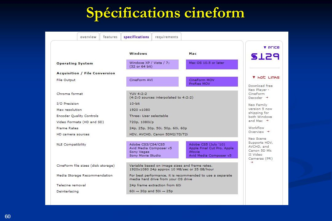 Spécifications cineform