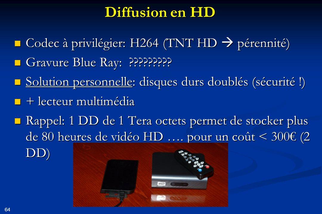 Diffusion en HD Codec à privilégier: H264 (TNT HD  pérennité)