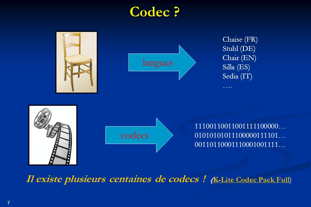 Codec Chaise (FR) Stuhl (DE) Chair (EN) Silla (ES) Sedia (IT) …. langues. 11100110011001111100000…