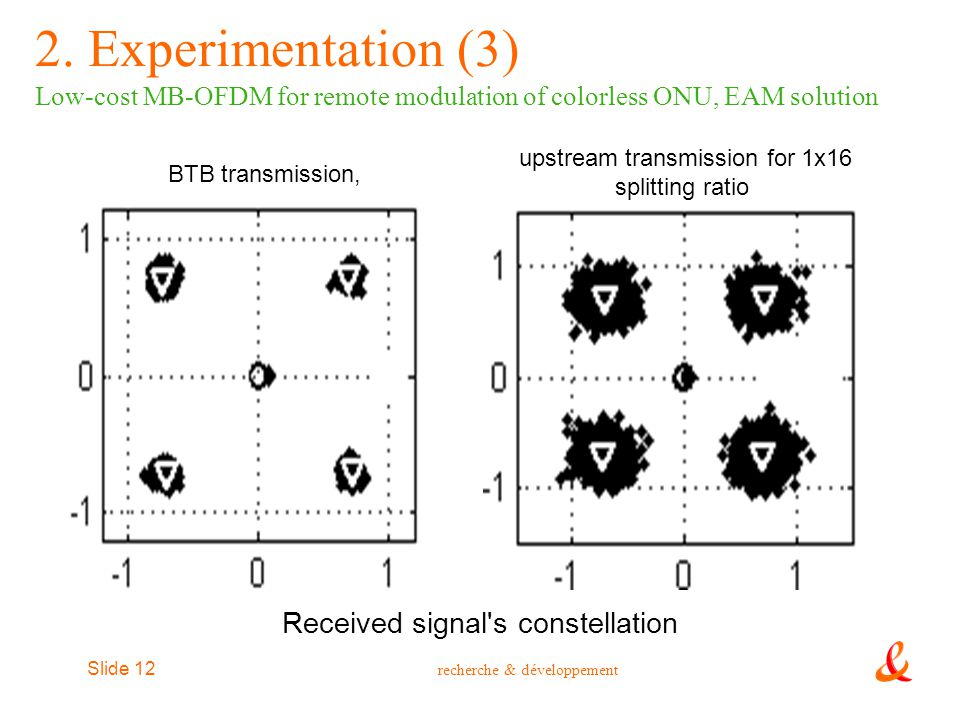 2. Experimentation (3) Low-cost MB-OFDM for remote modulation of colorless ONU, EAM solution