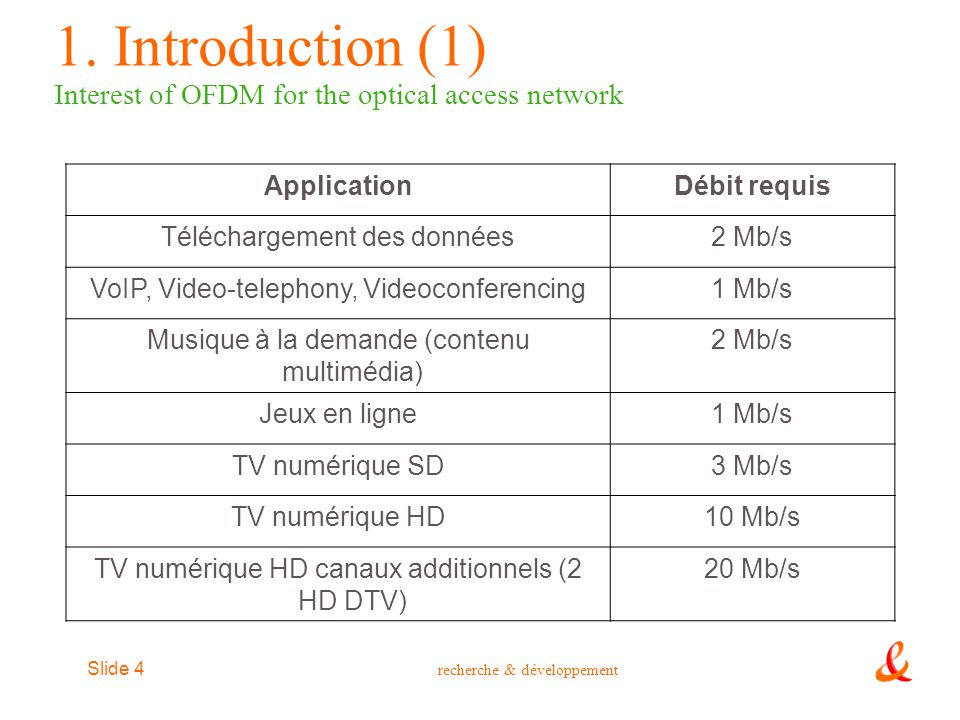 1. Introduction (1) Interest of OFDM for the optical access network