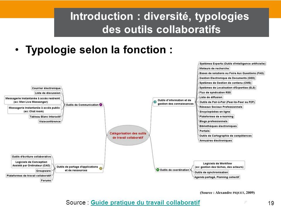 Introduction : diversité, typologies des outils collaboratifs