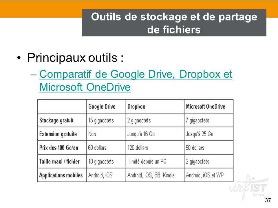 Outils de stockage et de partage de fichiers