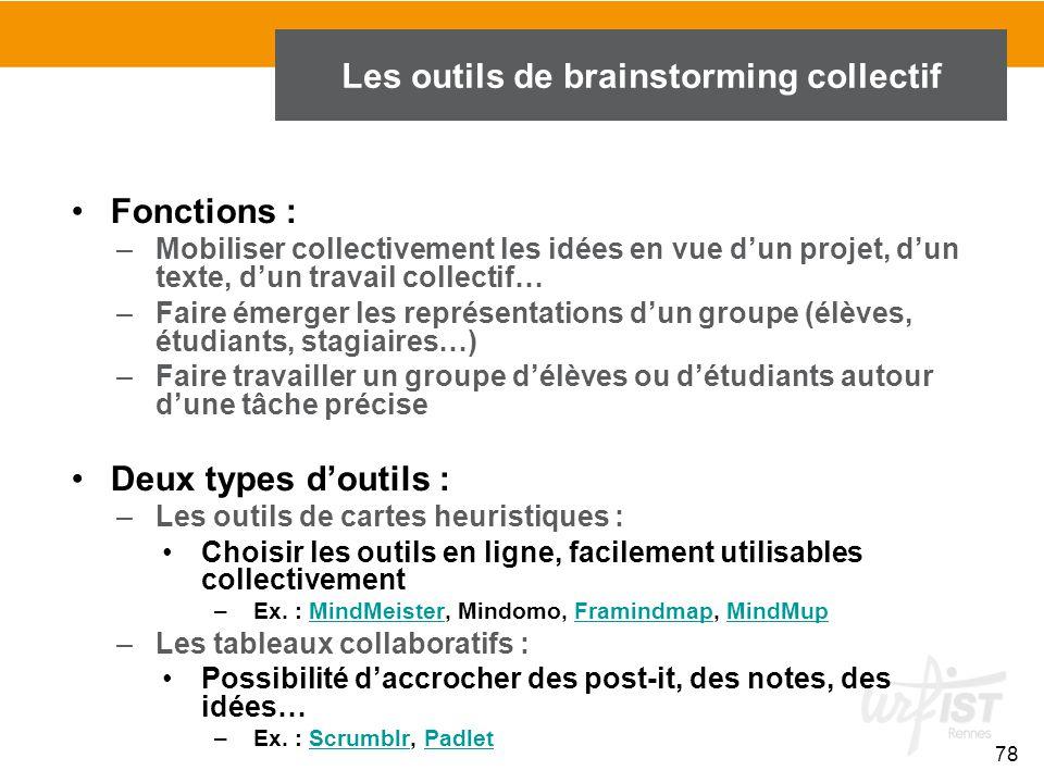 Les outils de brainstorming collectif