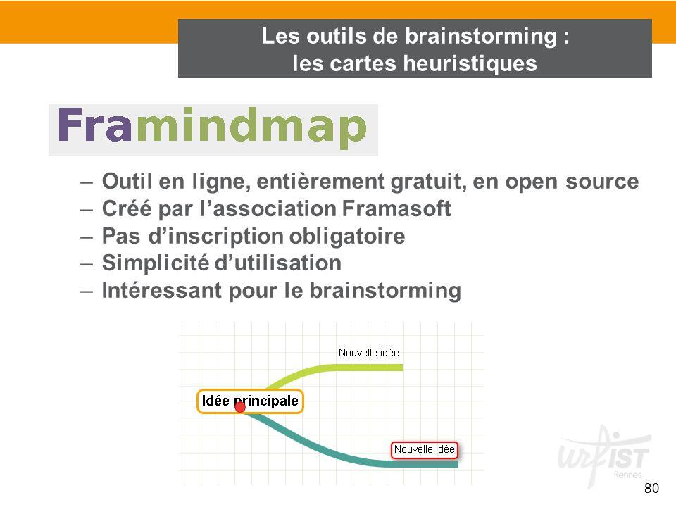 Les outils de brainstorming : les cartes heuristiques