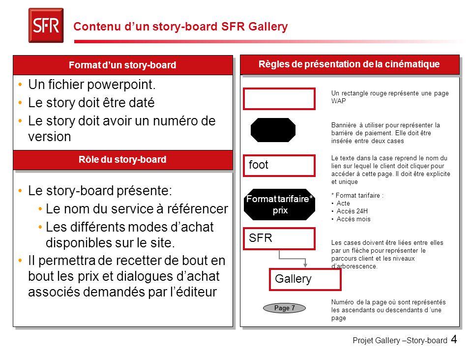 Contenu d'un story-board SFR Gallery