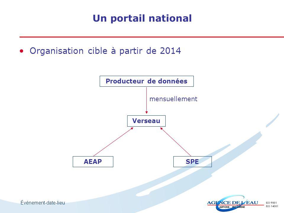 Un portail national Organisation cible à partir de 2014
