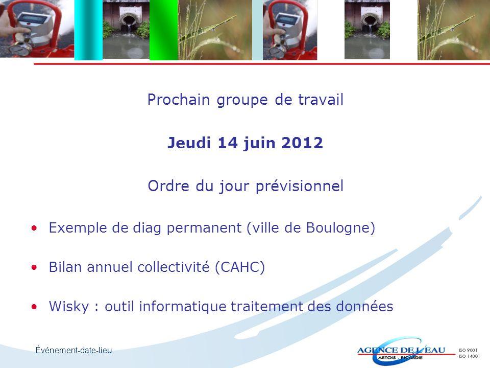 Prochain groupe de travail Jeudi 14 juin 2012