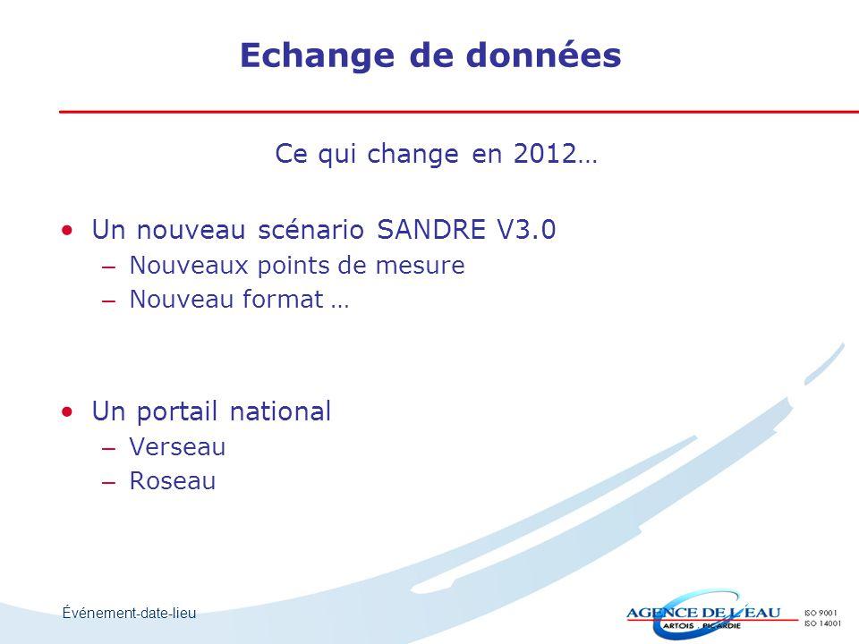 Echange de données Ce qui change en 2012…