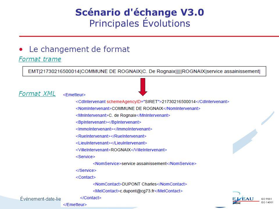 Scénario d échange V3.0 Principales Évolutions
