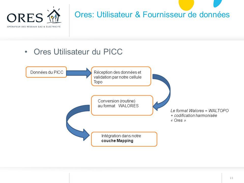 Ores: Utilisateur & Fournisseur de données