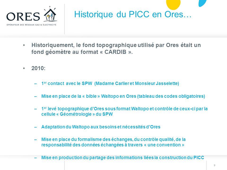 Historique du PICC en Ores…