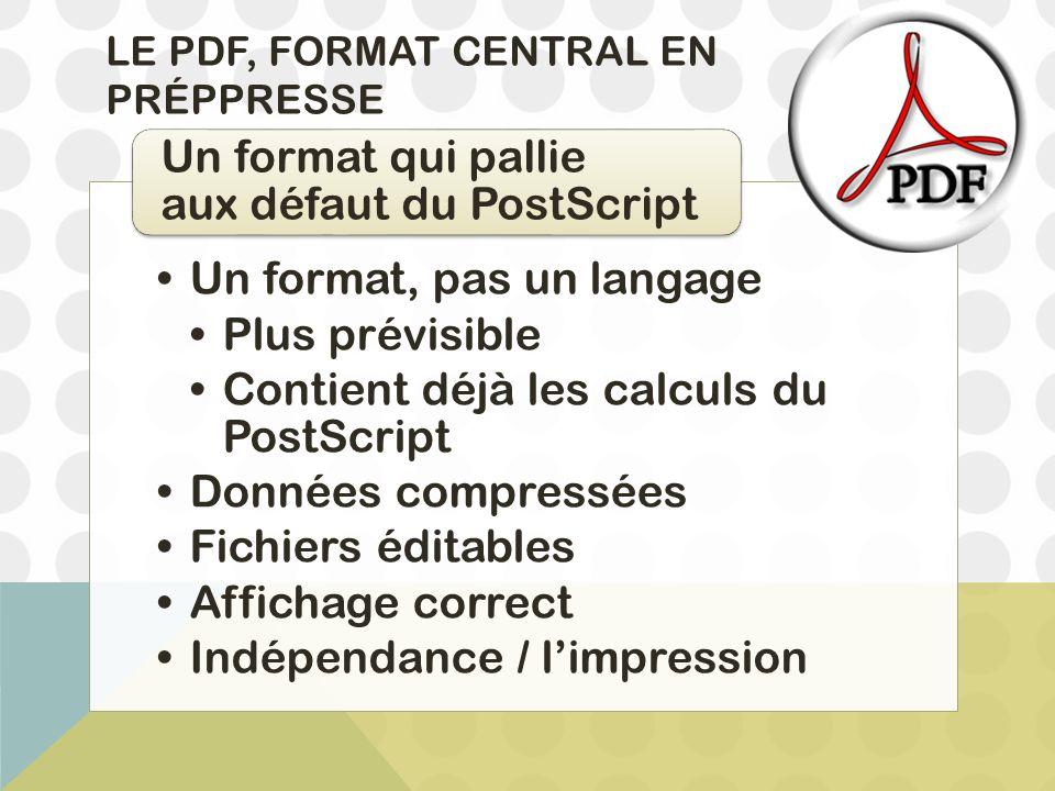 Le PDF, format central en préppresse