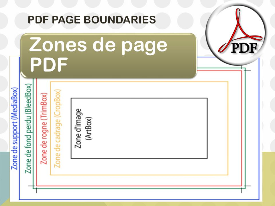 Zones de page PDF PDF Page Boundaries