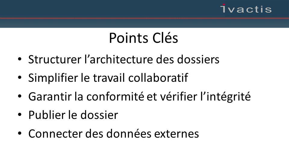 Points Clés Structurer l'architecture des dossiers