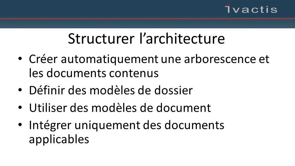 Structurer l'architecture