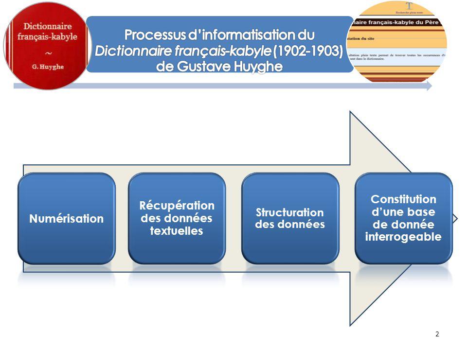 Processus d'informatisation du Dictionnaire français-kabyle(1902-1903) de Gustave Huyghe