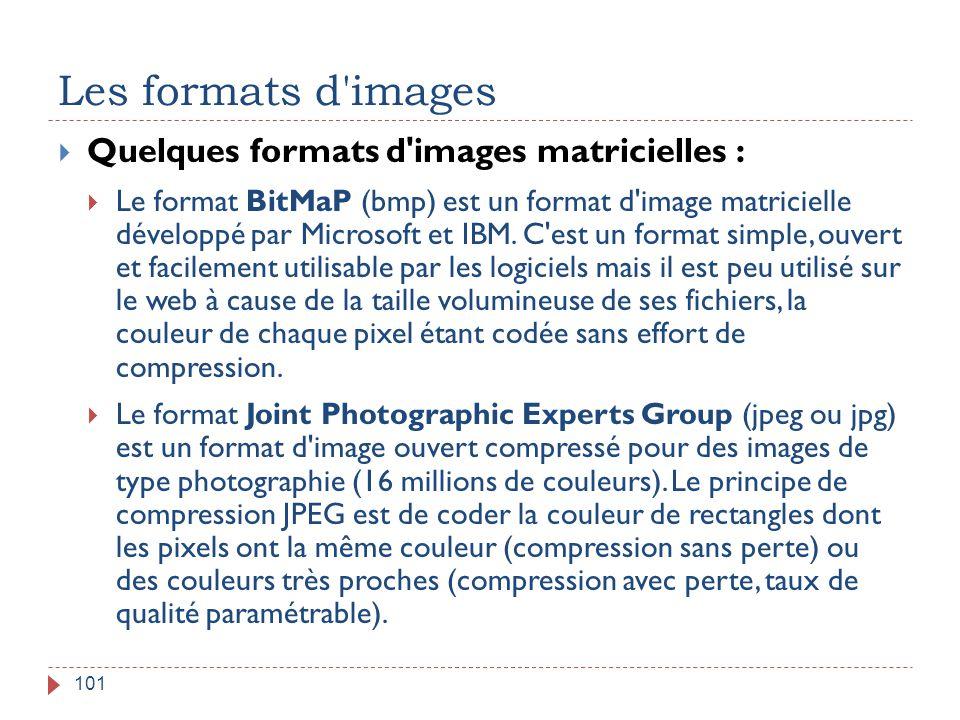 Les formats d images Quelques formats d images matricielles :