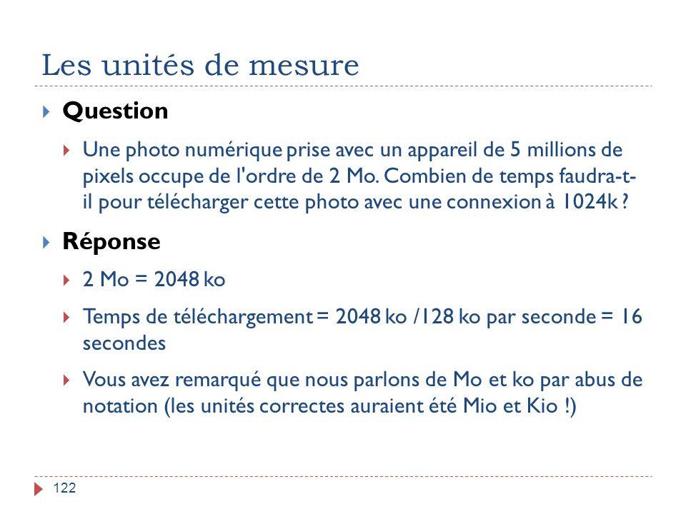 Les unités de mesure Question Réponse