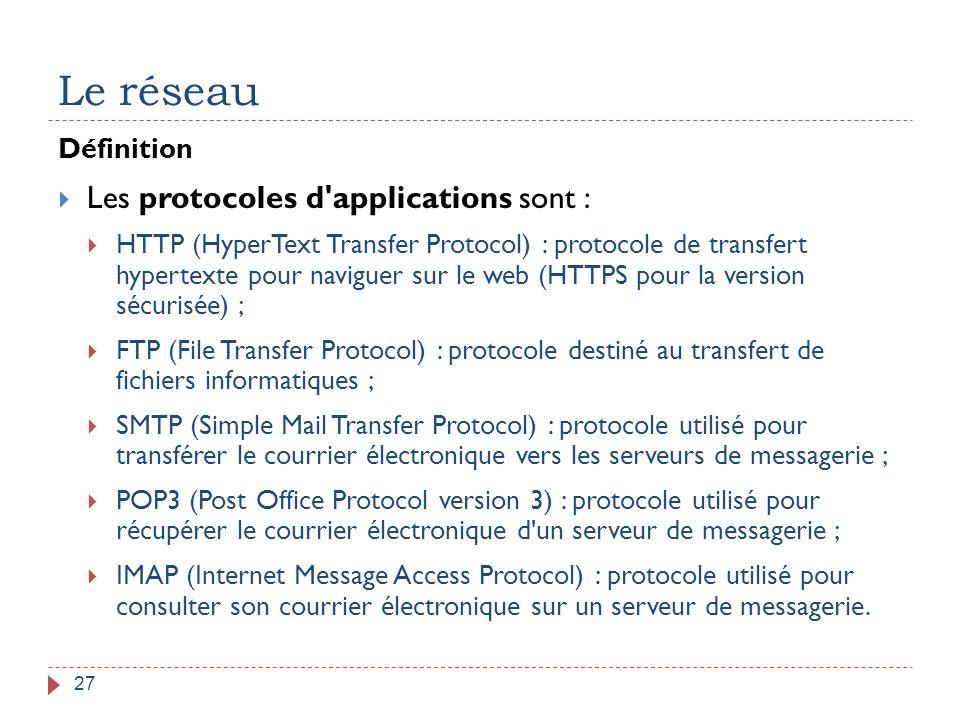 Le réseau Les protocoles d applications sont : Définition