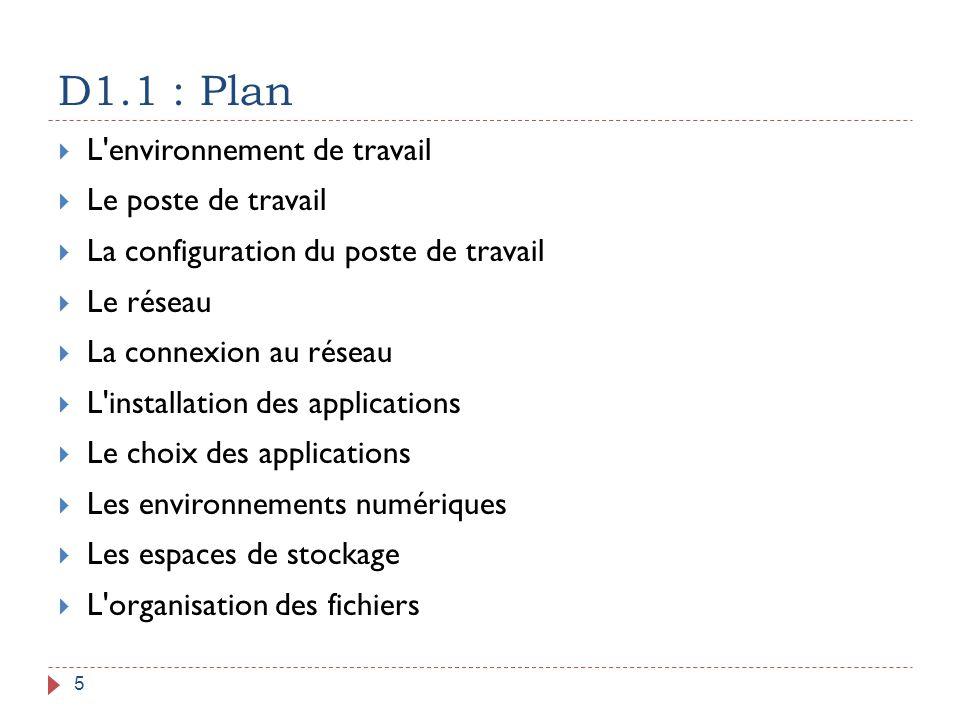 D1.1 : Plan L environnement de travail Le poste de travail