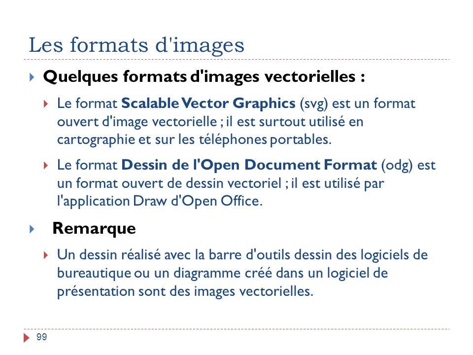 Les formats d images Quelques formats d images vectorielles : Remarque