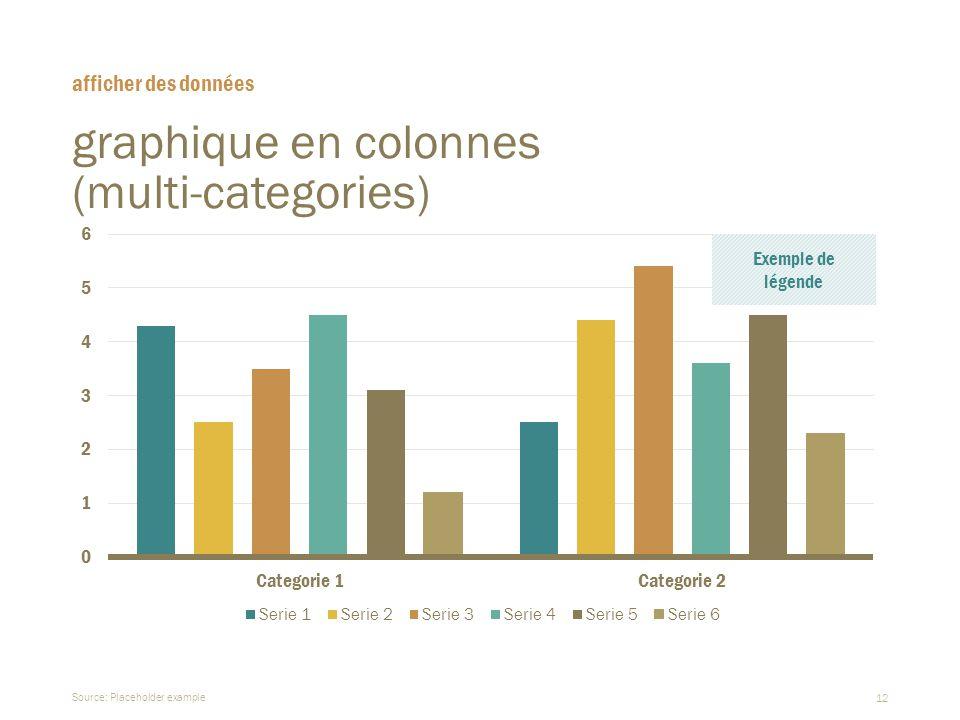 graphique en colonnes (multi-categories)