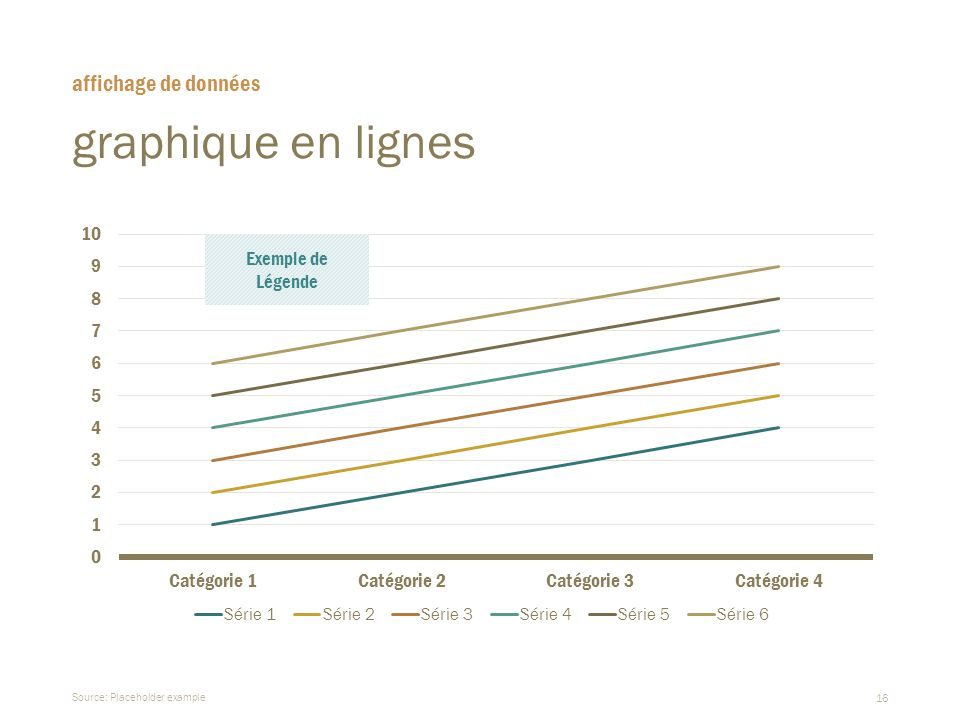 graphique en lignes affichage de données Exemple de Légende