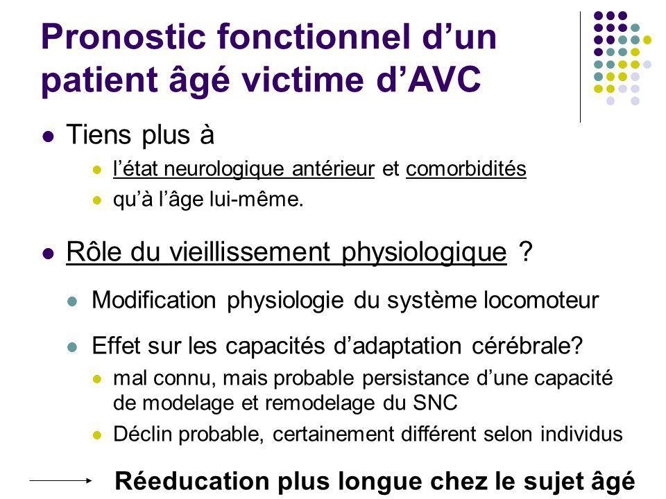 Pronostic fonctionnel d'un patient âgé victime d'AVC