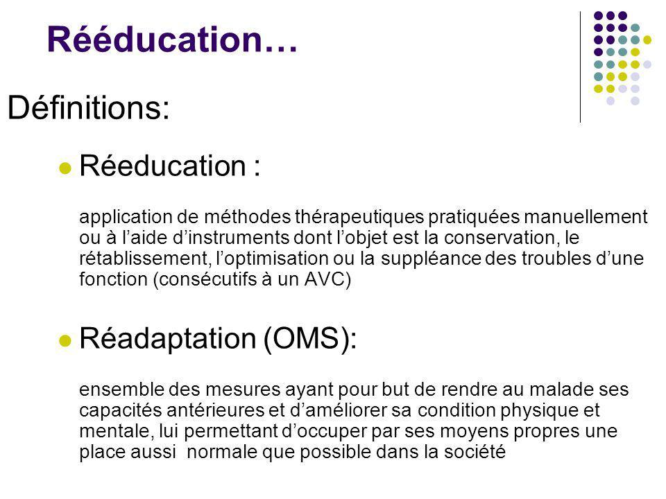 Rééducation… Définitions: Réeducation : Réadaptation (OMS):