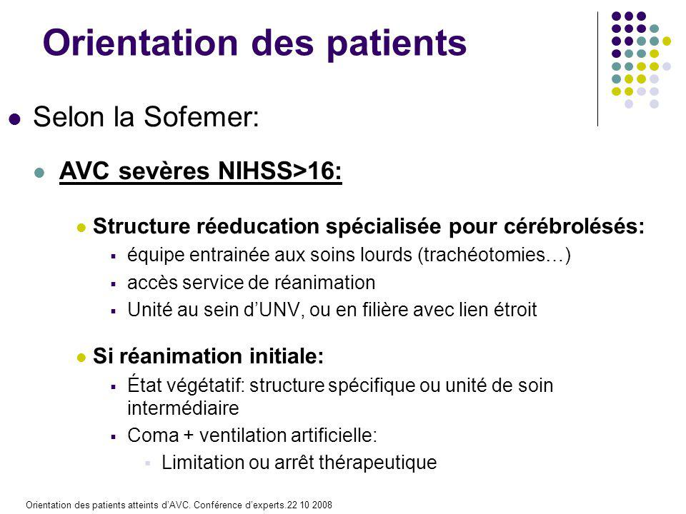 Orientation des patients