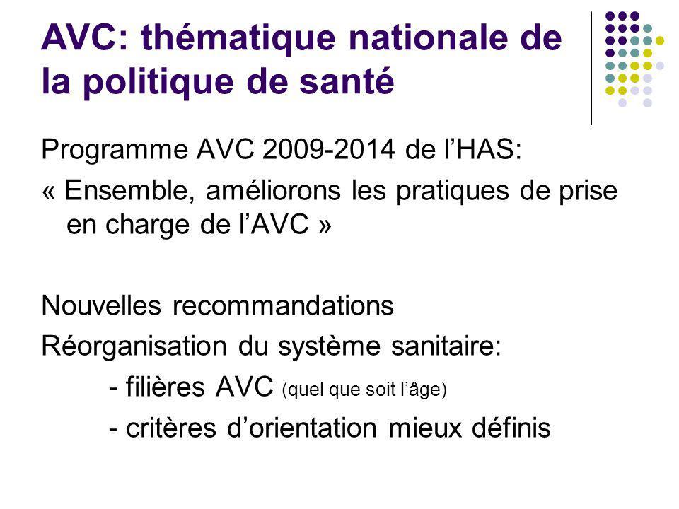AVC: thématique nationale de la politique de santé