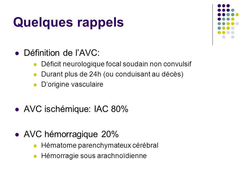 Quelques rappels Définition de l'AVC: AVC ischémique: IAC 80%