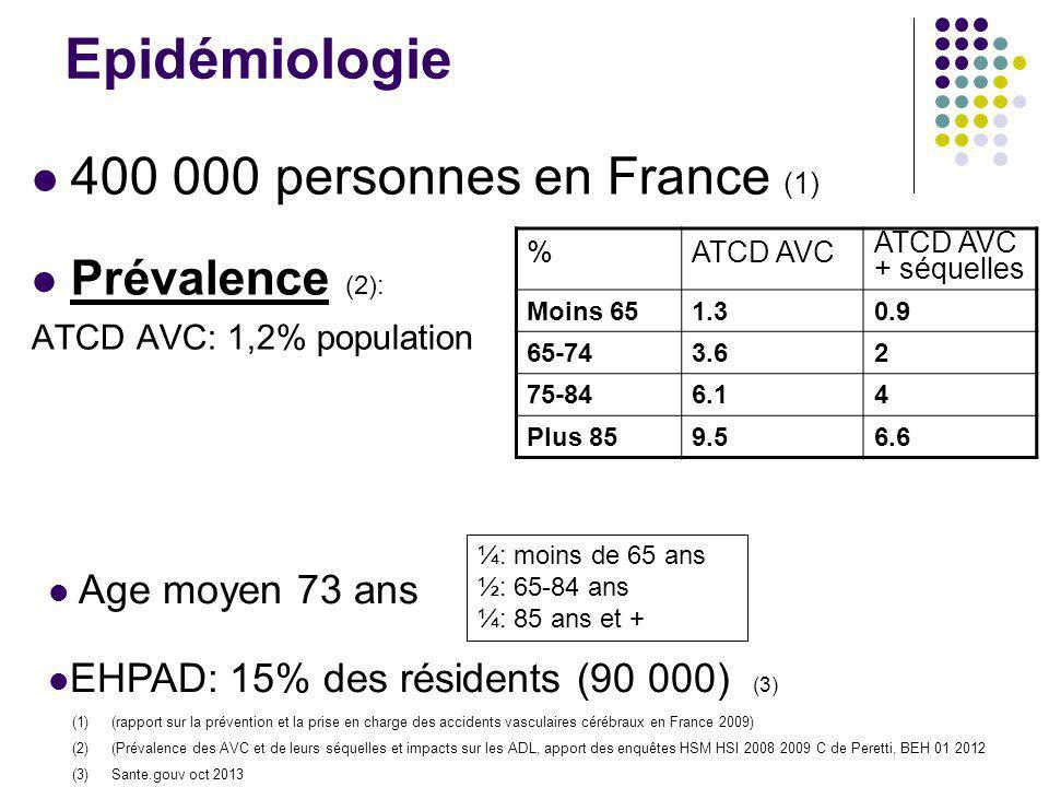 Epidémiologie 400 000 personnes en France (1) Prévalence (2):