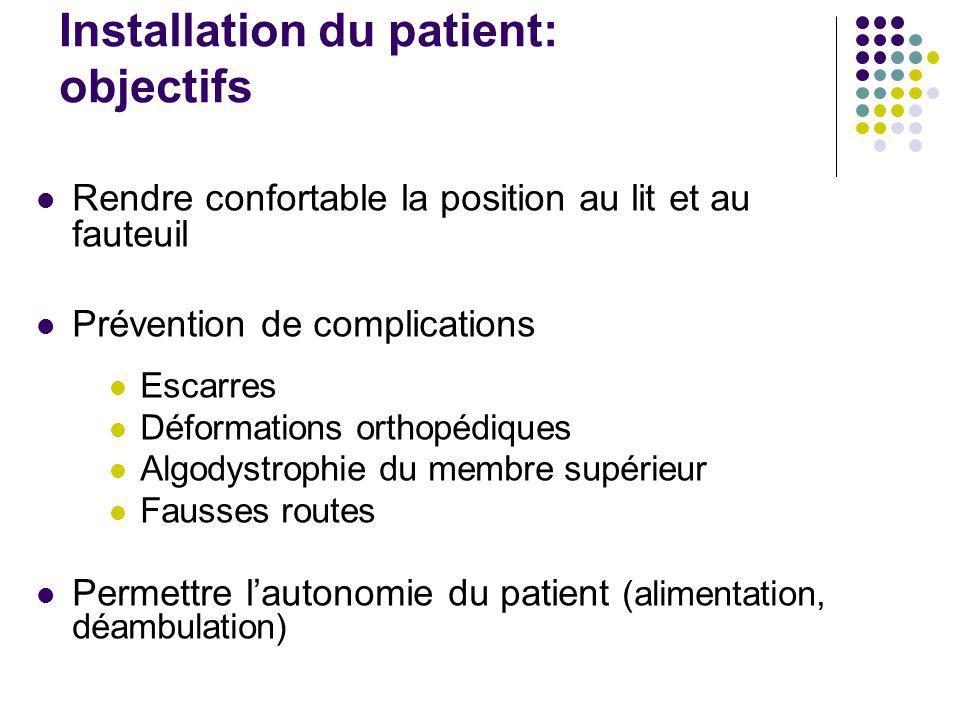Installation du patient: objectifs