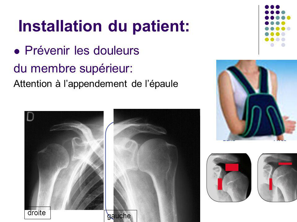 Installation du patient: