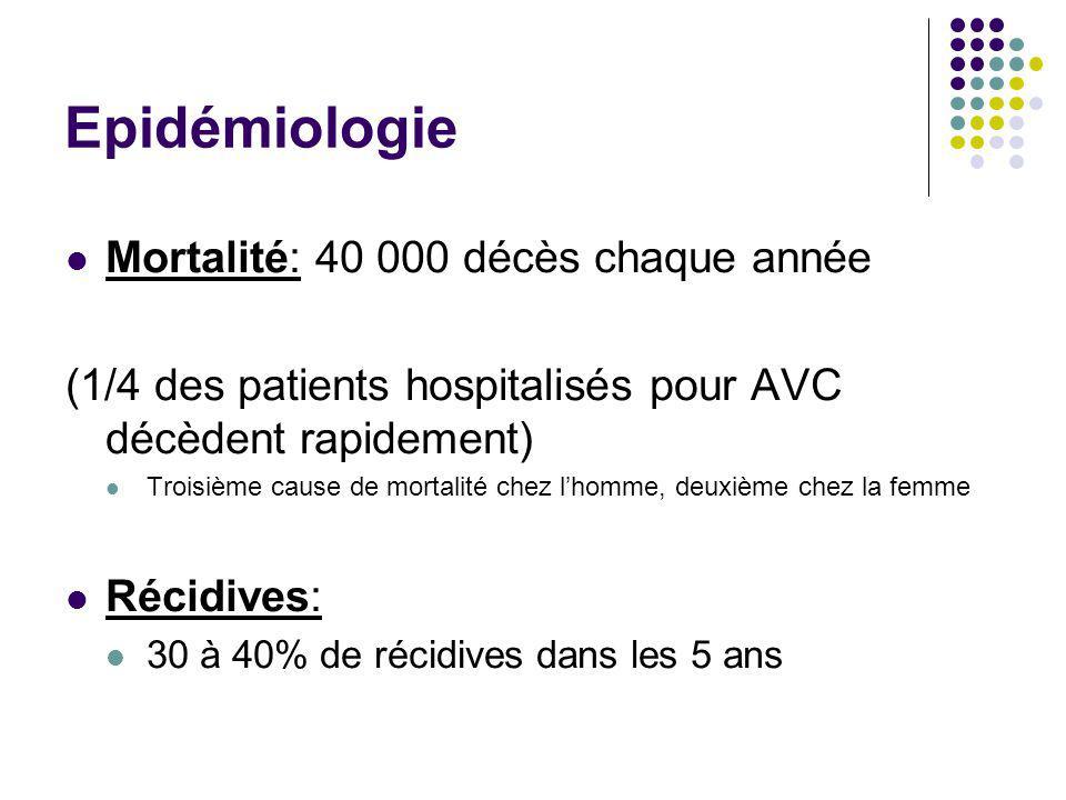 Epidémiologie Mortalité: 40 000 décès chaque année