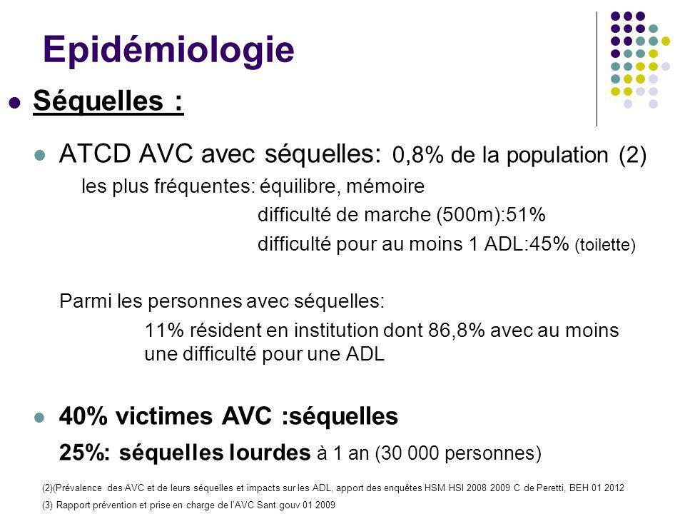 Epidémiologie Séquelles :