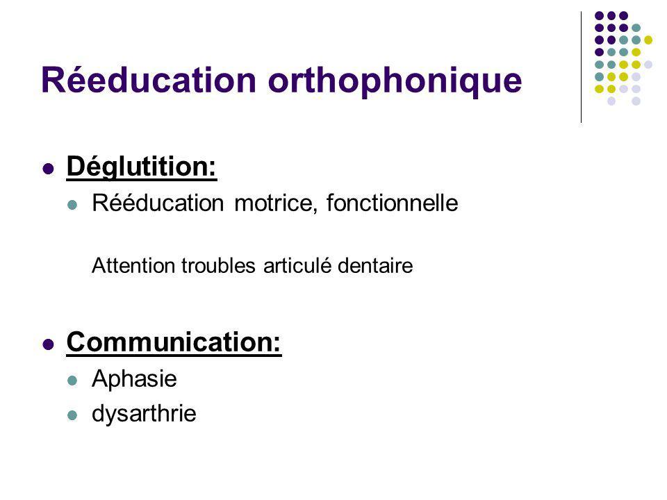 Réeducation orthophonique