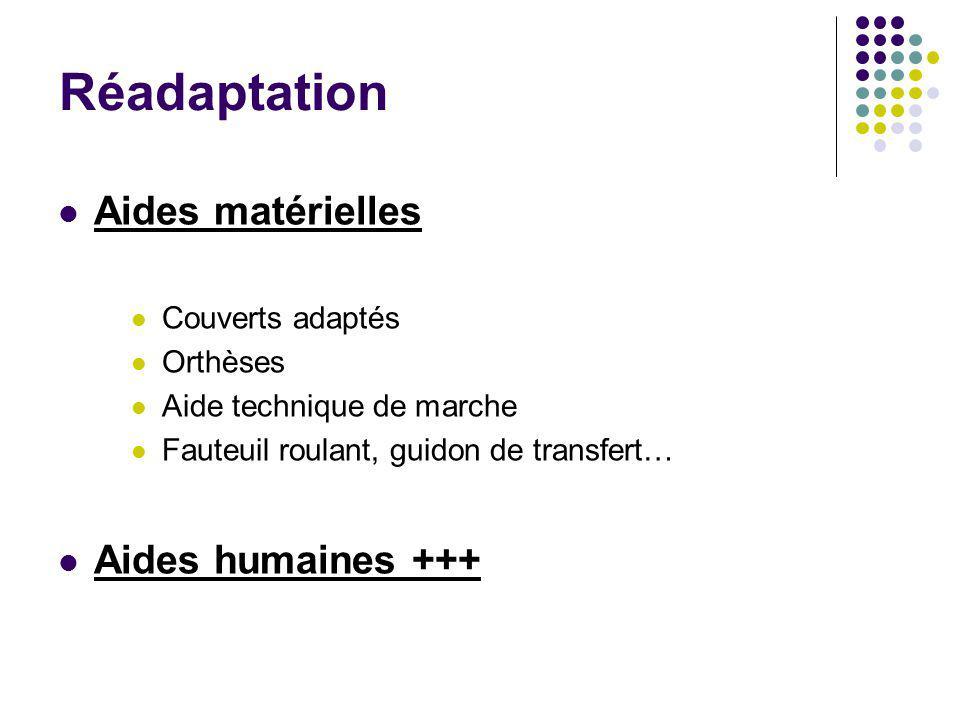Réadaptation Aides matérielles Aides humaines +++ Couverts adaptés