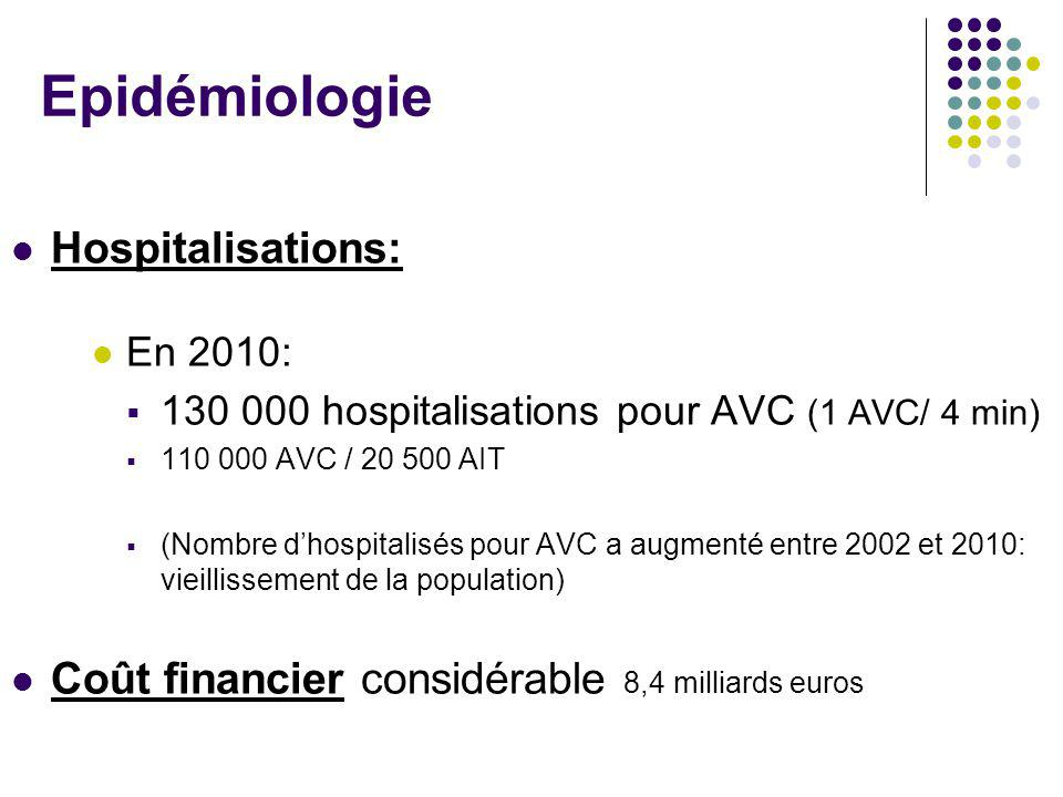 Epidémiologie Hospitalisations: