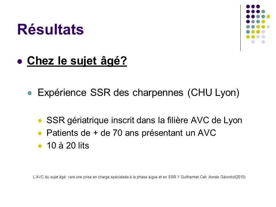 Résultats Chez le sujet âgé Expérience SSR des charpennes (CHU Lyon)