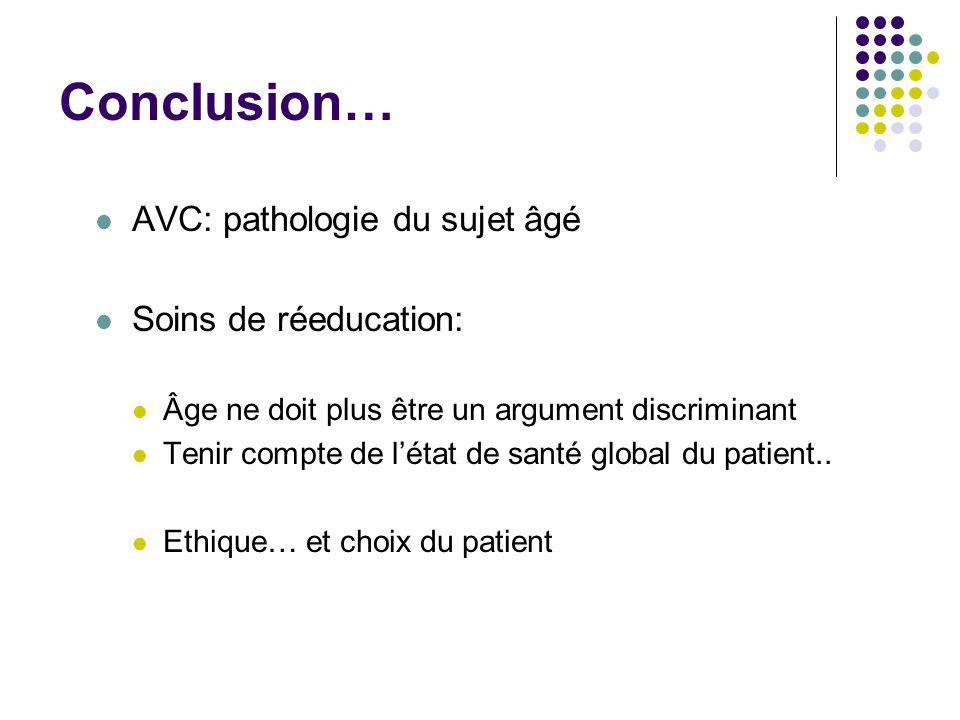 Conclusion… AVC: pathologie du sujet âgé Soins de réeducation: